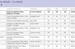 Klarinet-Kategorija-B.jpg
